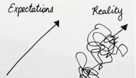 așteptările privind pierderea în greutate vs realitatea